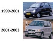 Atos 1997 - 2003 (59)