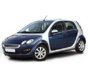 Forfour 2004 - 2015 (19)